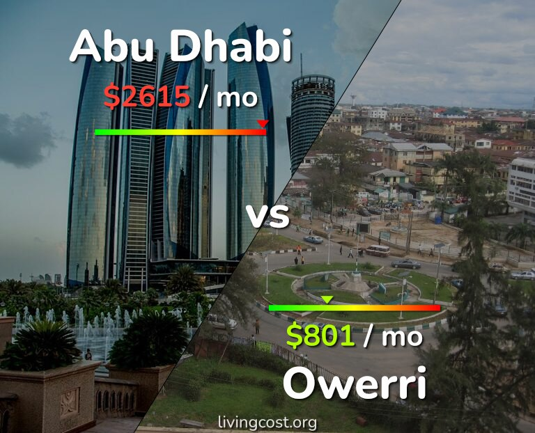 Cost of living in Abu Dhabi vs Owerri infographic