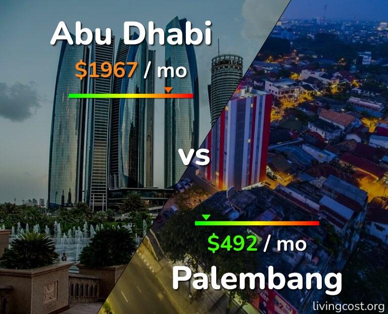 Cost of living in Abu Dhabi vs Palembang infographic