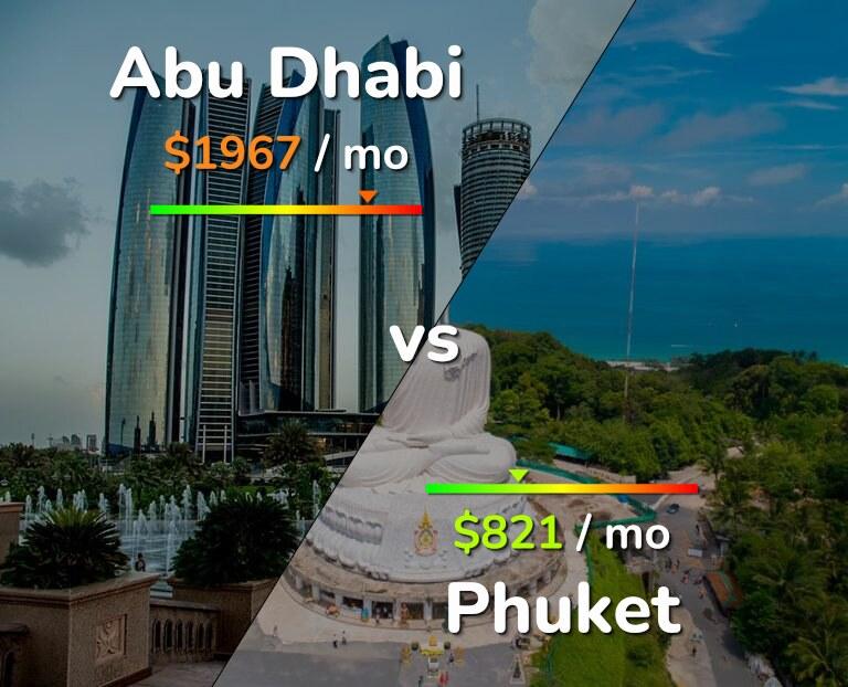 Cost of living in Abu Dhabi vs Phuket infographic