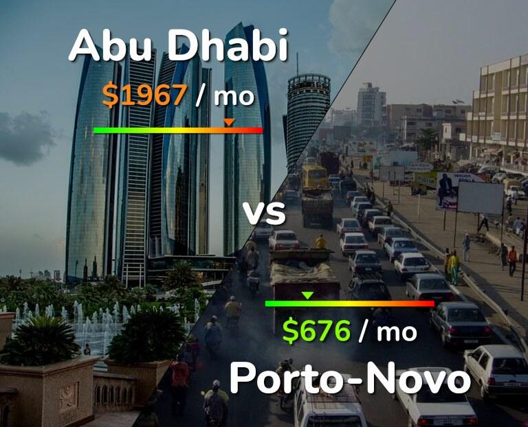 Cost of living in Abu Dhabi vs Porto-Novo infographic