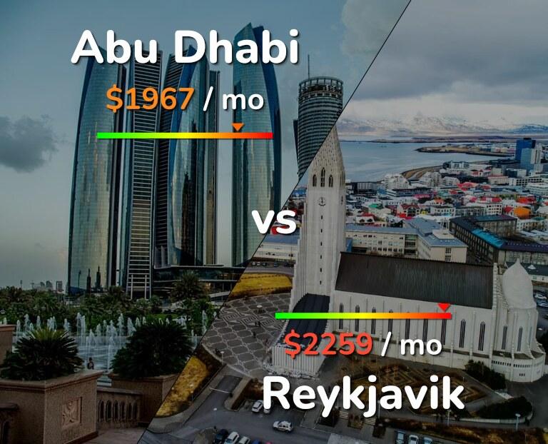 Cost of living in Abu Dhabi vs Reykjavik infographic
