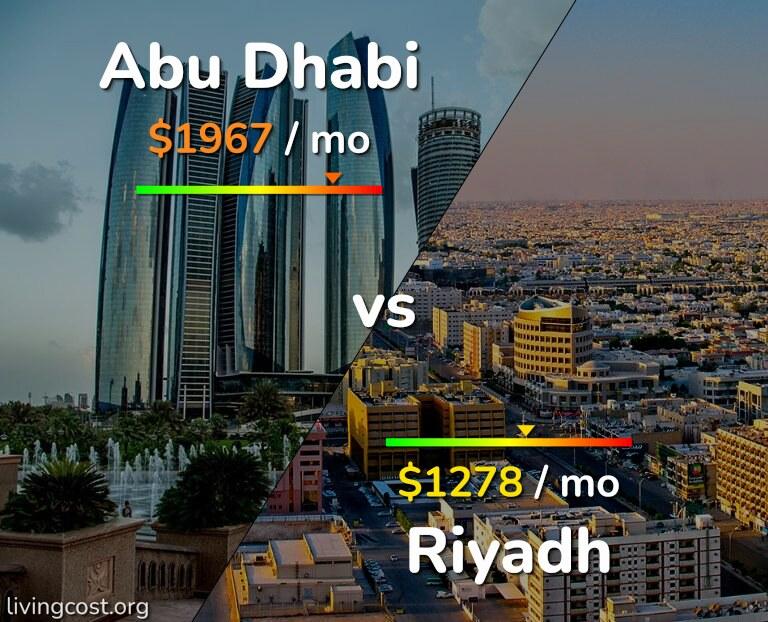Cost of living in Abu Dhabi vs Riyadh infographic