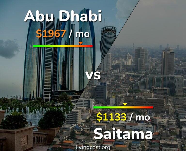 Cost of living in Abu Dhabi vs Saitama infographic