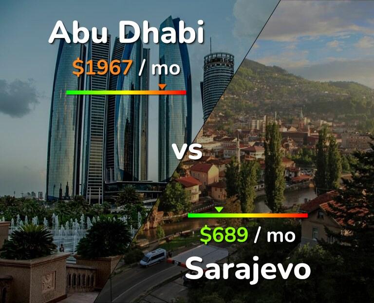 Cost of living in Abu Dhabi vs Sarajevo infographic