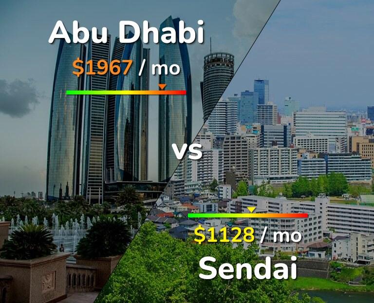Cost of living in Abu Dhabi vs Sendai infographic