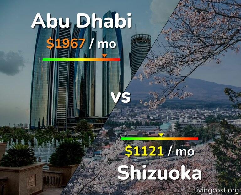Cost of living in Abu Dhabi vs Shizuoka infographic