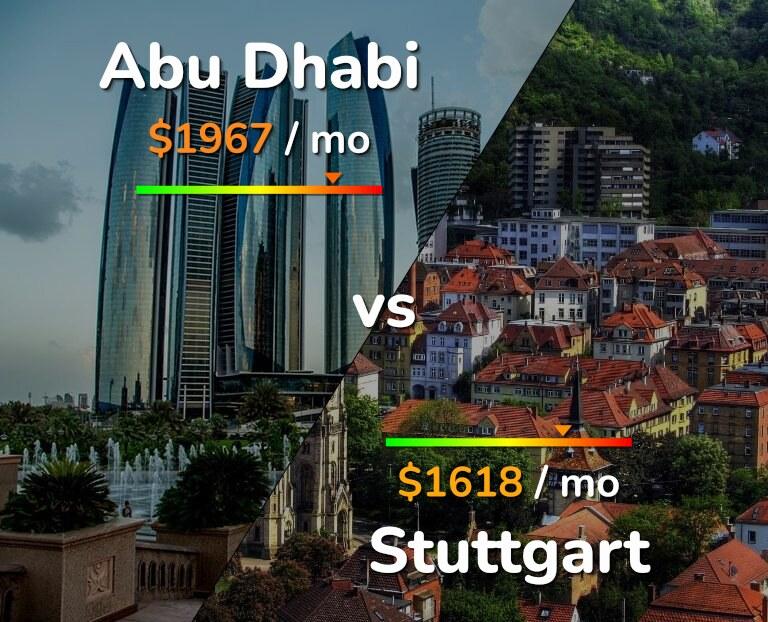 Cost of living in Abu Dhabi vs Stuttgart infographic
