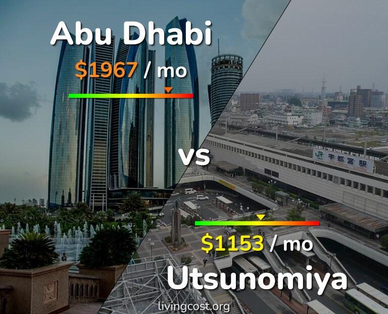 Cost of living in Abu Dhabi vs Utsunomiya infographic