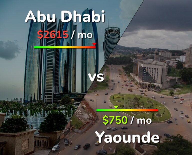 Cost of living in Abu Dhabi vs Yaounde infographic