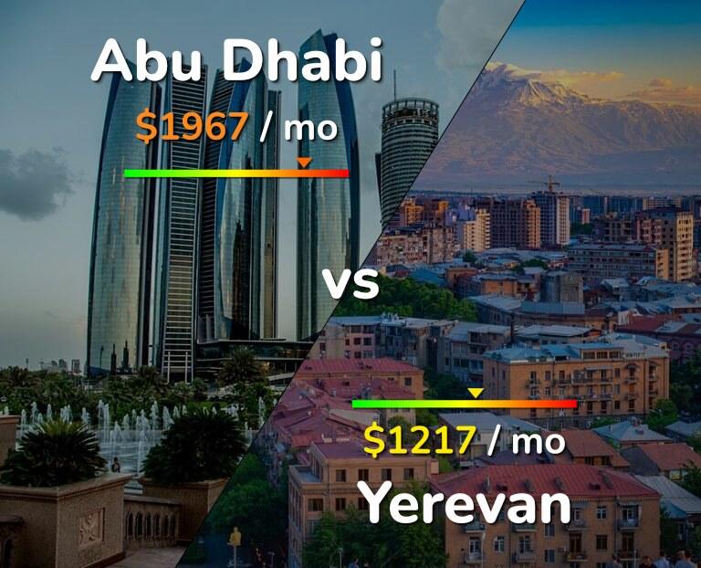 Cost of living in Abu Dhabi vs Yerevan infographic