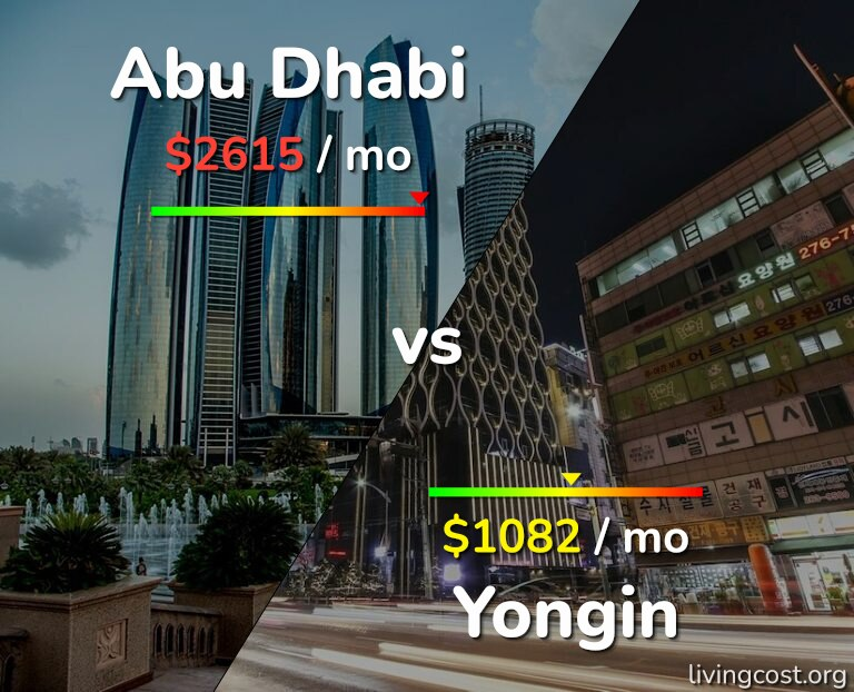 Cost of living in Abu Dhabi vs Yongin infographic