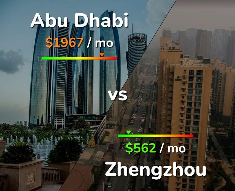 Cost of living in Abu Dhabi vs Zhengzhou infographic