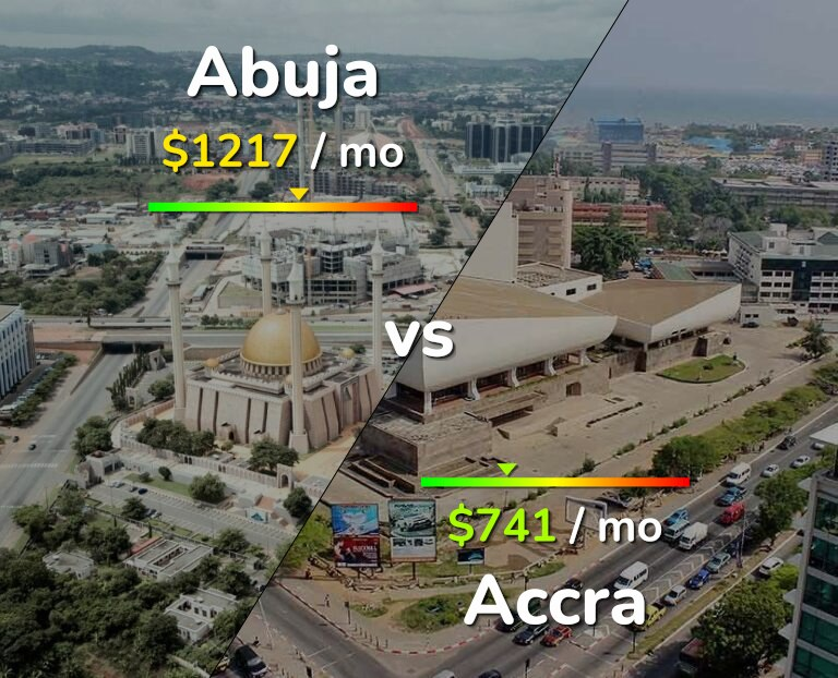 Cost of living in Abuja vs Accra infographic
