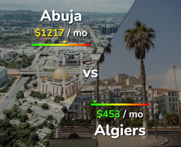 Cost of living in Abuja vs Algiers infographic
