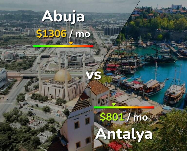 Cost of living in Abuja vs Antalya infographic