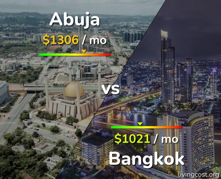 Cost of living in Abuja vs Bangkok infographic