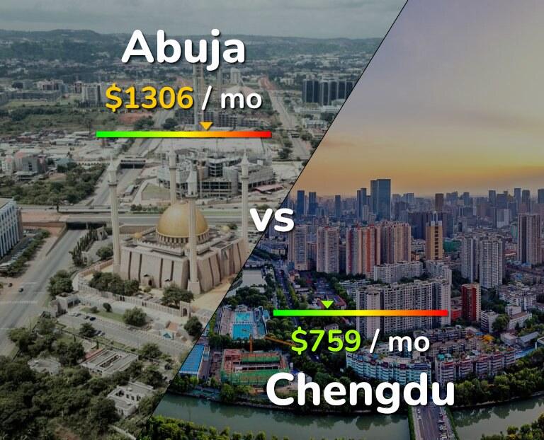 Cost of living in Abuja vs Chengdu infographic