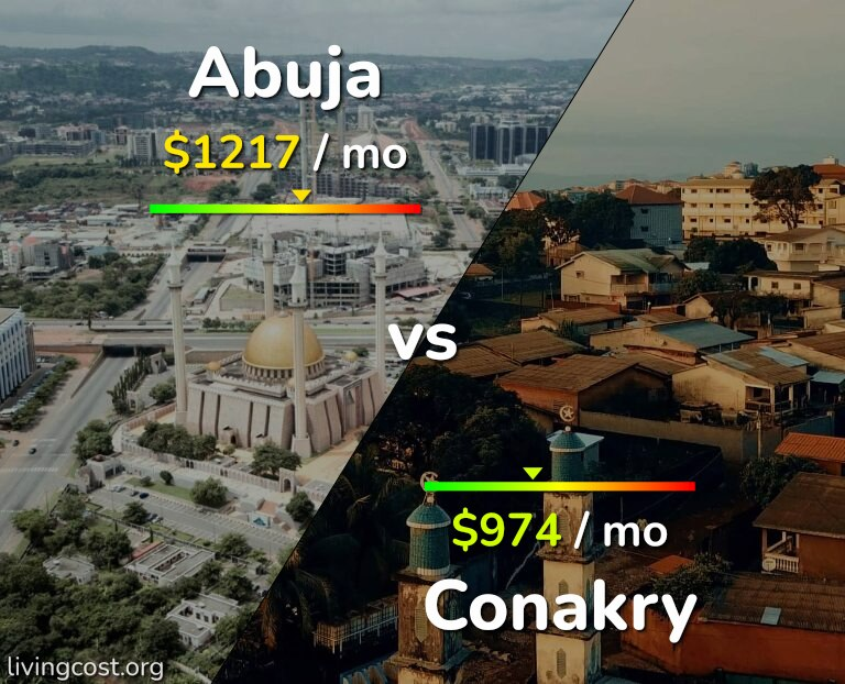 Cost of living in Abuja vs Conakry infographic