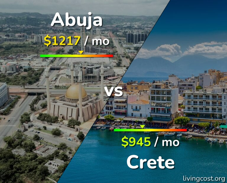 Cost of living in Abuja vs Crete infographic