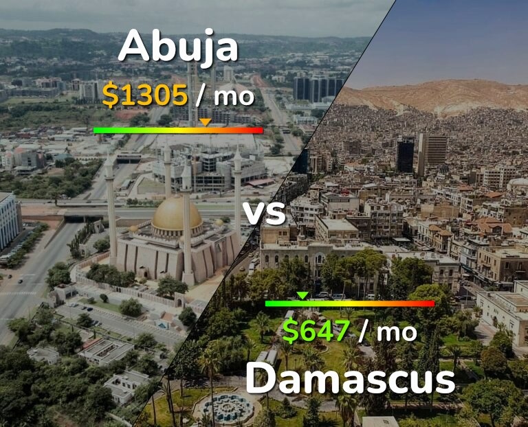 Cost of living in Abuja vs Damascus infographic