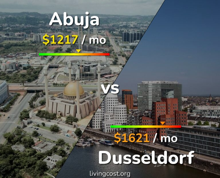 Cost of living in Abuja vs Dusseldorf infographic
