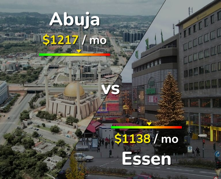Cost of living in Abuja vs Essen infographic