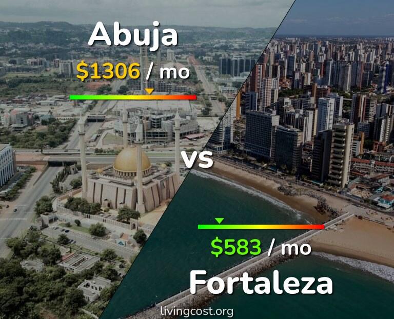 Cost of living in Abuja vs Fortaleza infographic