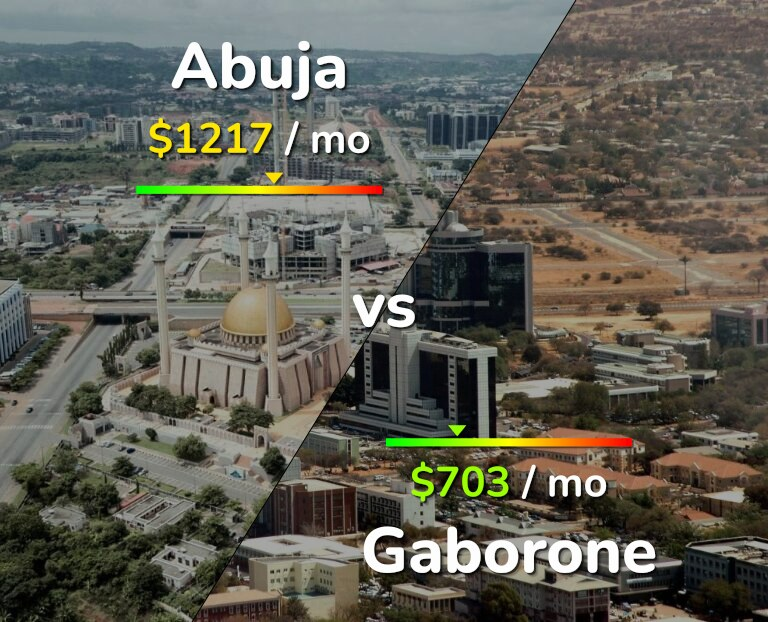 Cost of living in Abuja vs Gaborone infographic