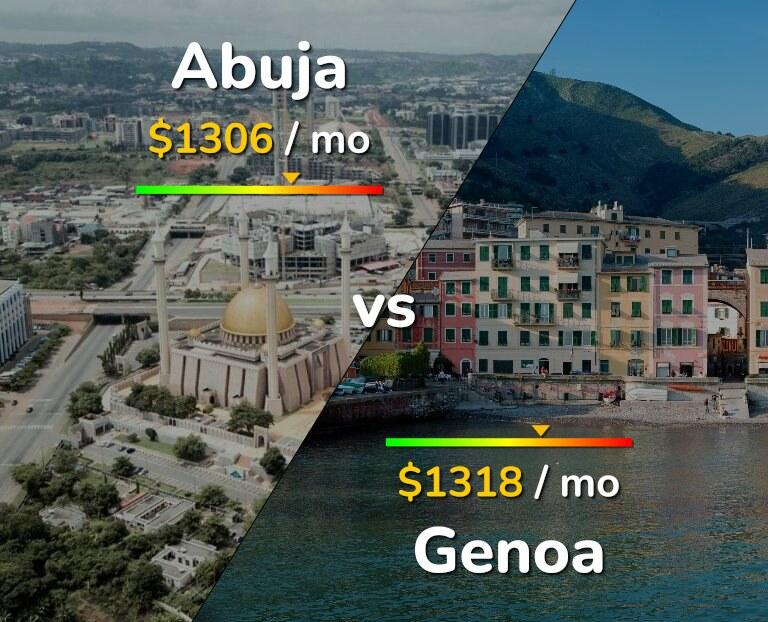 Cost of living in Abuja vs Genoa infographic