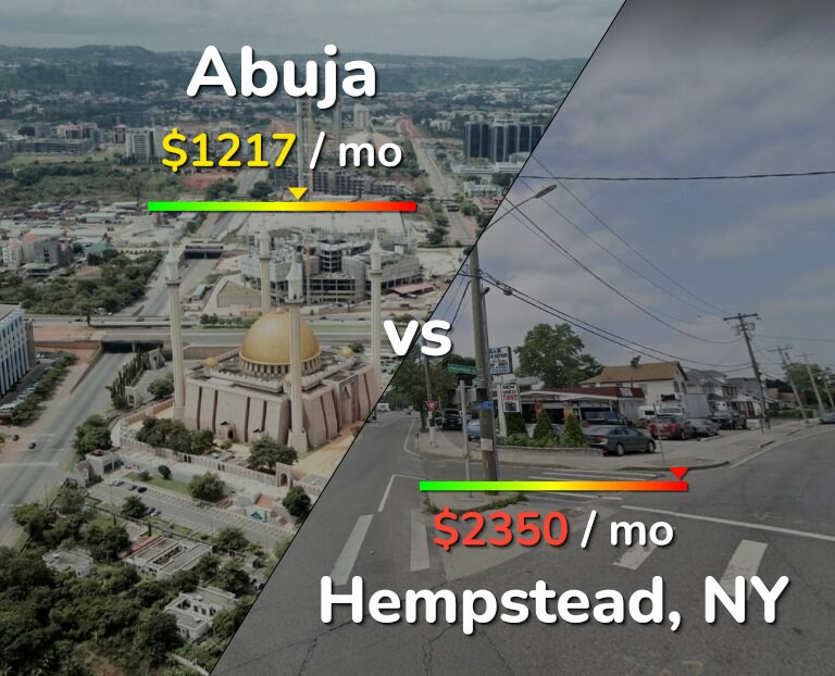 Cost of living in Abuja vs Hempstead infographic