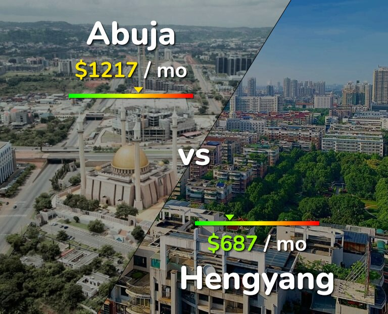 Cost of living in Abuja vs Hengyang infographic