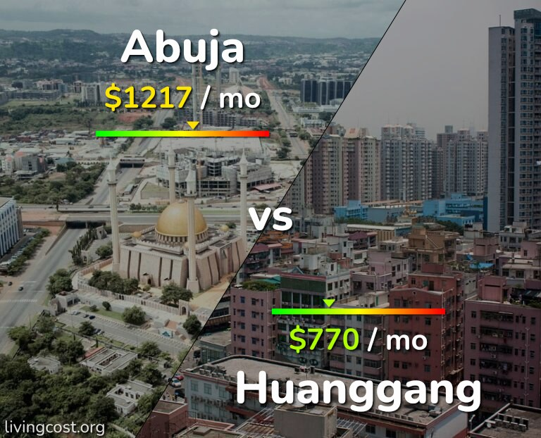 Cost of living in Abuja vs Huanggang infographic