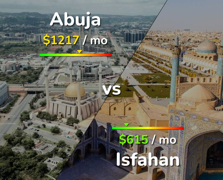 Cost of living in Abuja vs Isfahan infographic