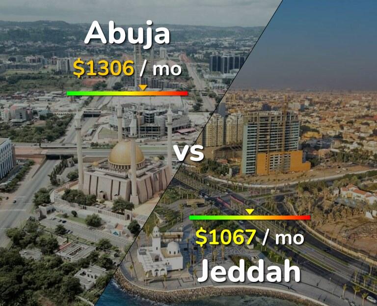 Cost of living in Abuja vs Jeddah infographic
