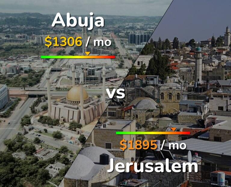 Cost of living in Abuja vs Jerusalem infographic