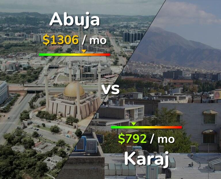 Cost of living in Abuja vs Karaj infographic