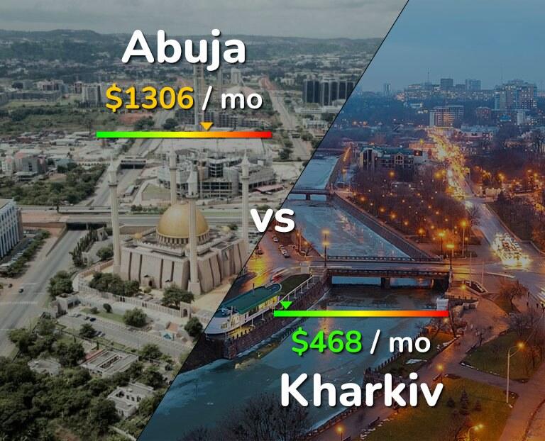 Cost of living in Abuja vs Kharkiv infographic