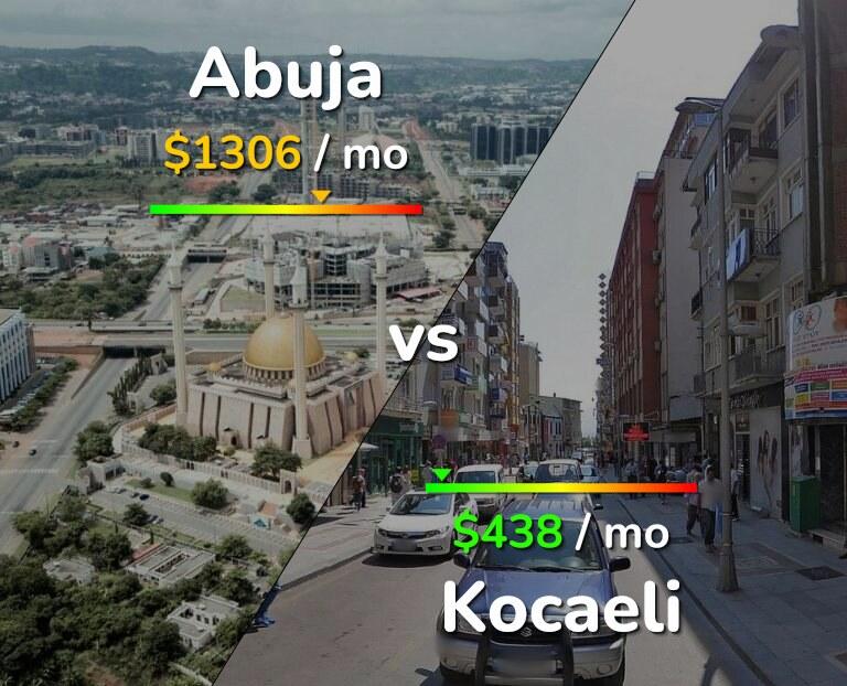 Cost of living in Abuja vs Kocaeli infographic