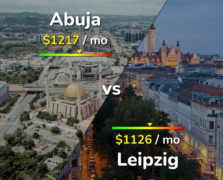 Cost of living in Abuja vs Leipzig infographic