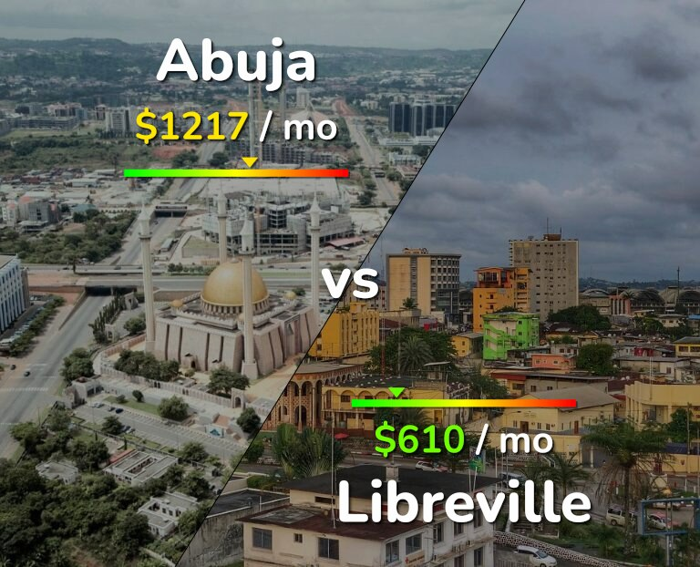Cost of living in Abuja vs Libreville infographic