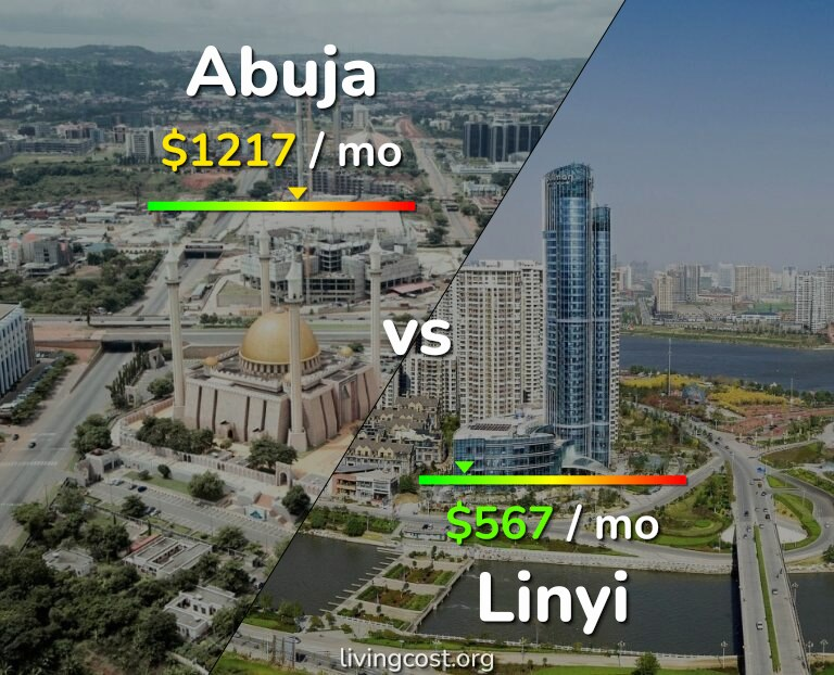 Cost of living in Abuja vs Linyi infographic