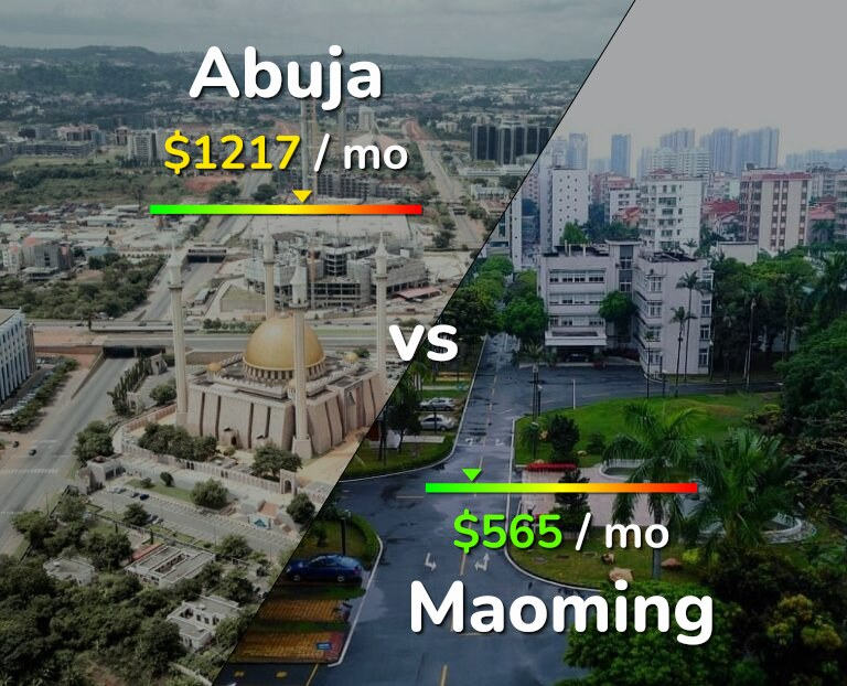 Cost of living in Abuja vs Maoming infographic