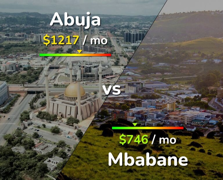 Cost of living in Abuja vs Mbabane infographic