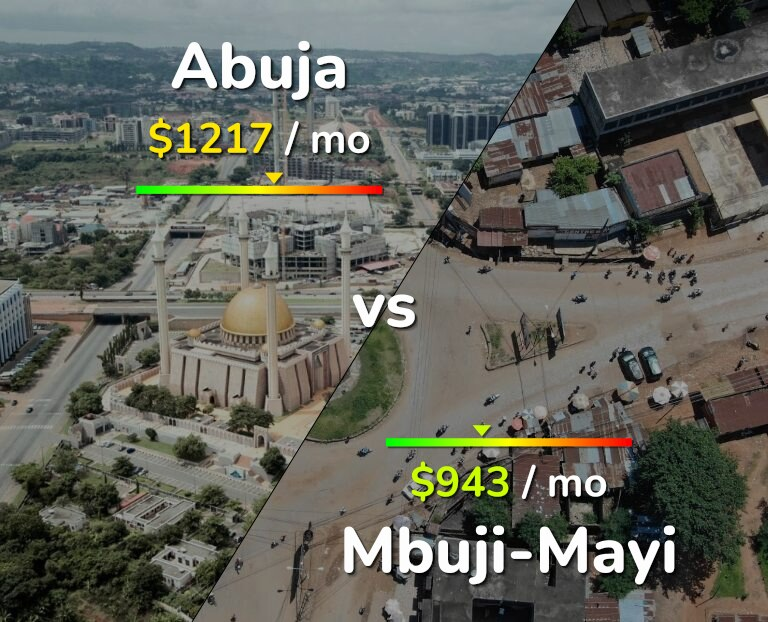 Cost of living in Abuja vs Mbuji-Mayi infographic