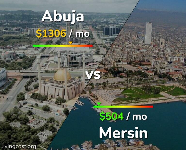 Cost of living in Abuja vs Mersin infographic