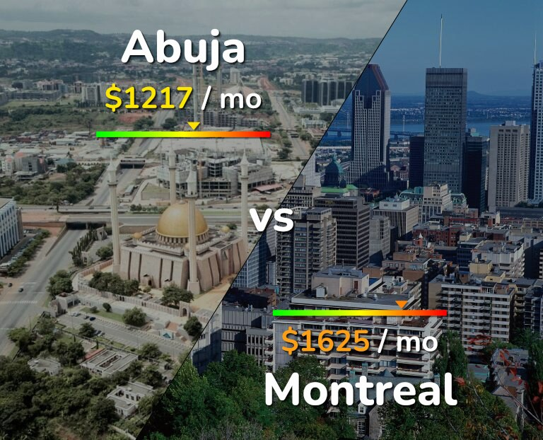 Cost of living in Abuja vs Montreal infographic