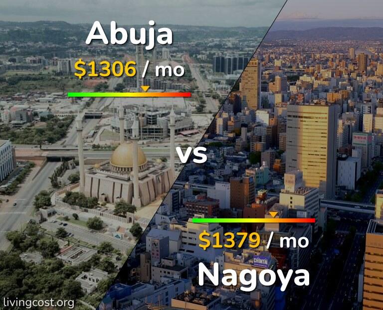 Cost of living in Abuja vs Nagoya infographic