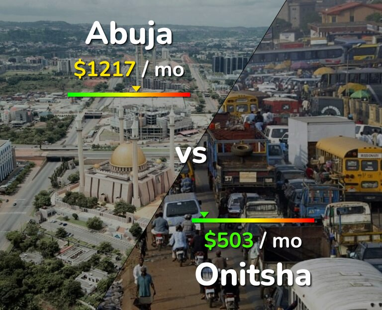 Cost of living in Abuja vs Onitsha infographic