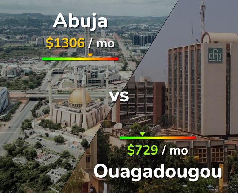 Cost of living in Abuja vs Ouagadougou infographic
