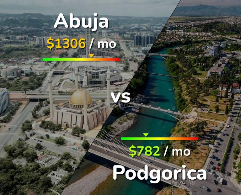 Cost of living in Abuja vs Podgorica infographic